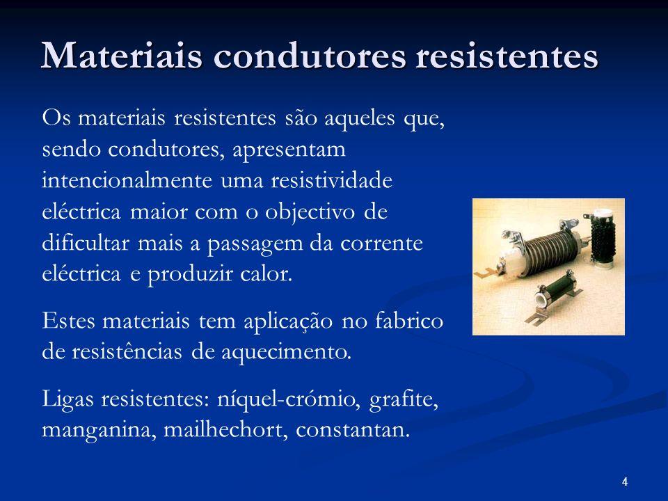 Materiais condutores resistentes
