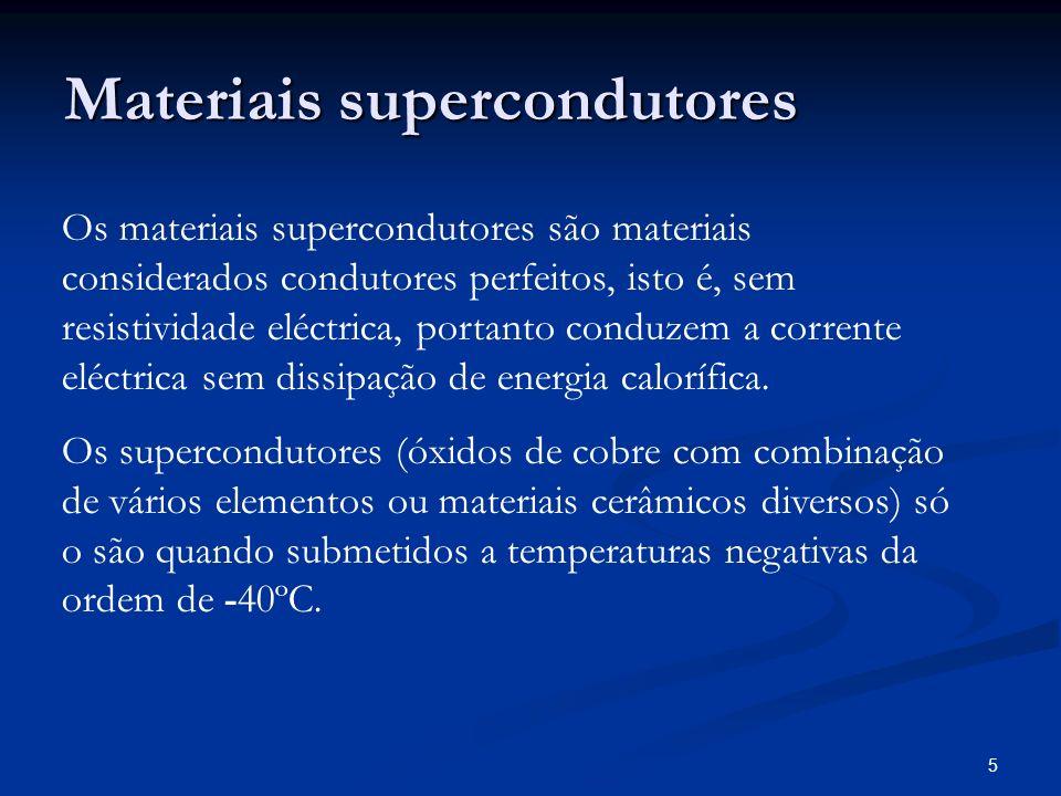 Materiais supercondutores