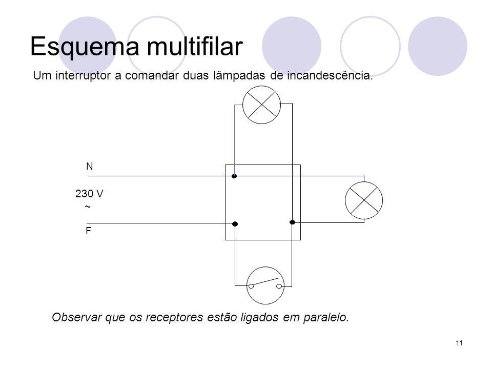Esquema multifilarUm interruptor a comandar duas lâmpadas de incandescência.
