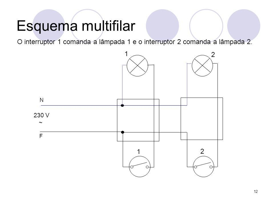 Esquema multifilarO interruptor 1 comanda a lâmpada 1 e o interruptor 2 comanda a lâmpada 2. 1. 2. N.
