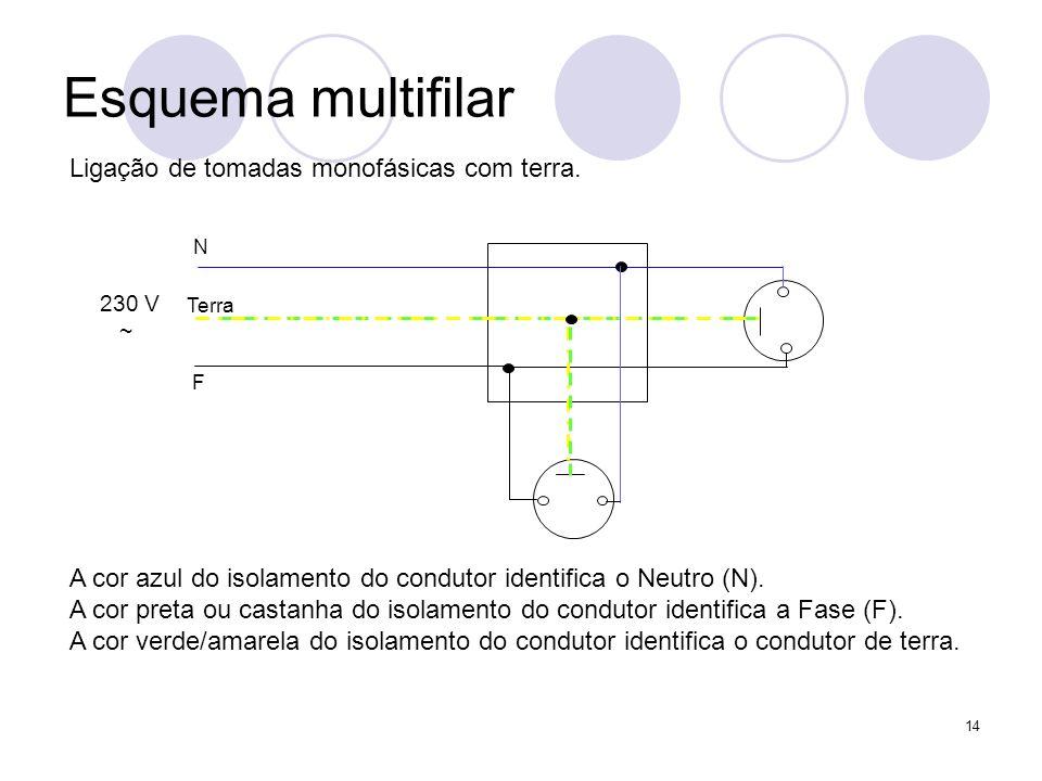 Esquema multifilar Ligação de tomadas monofásicas com terra.