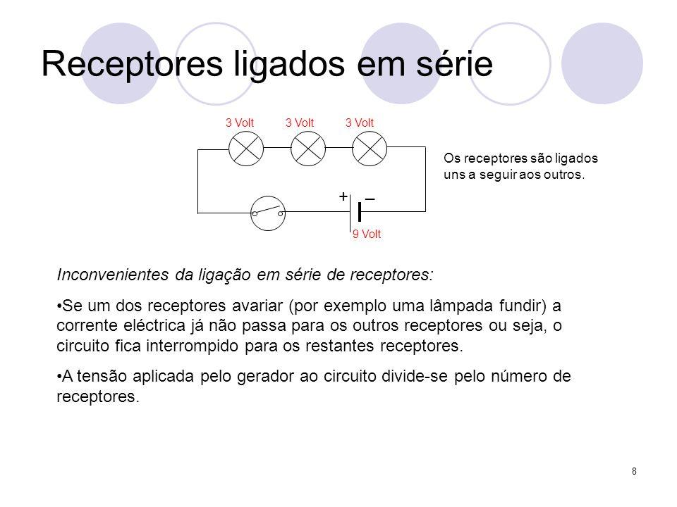 Receptores ligados em série