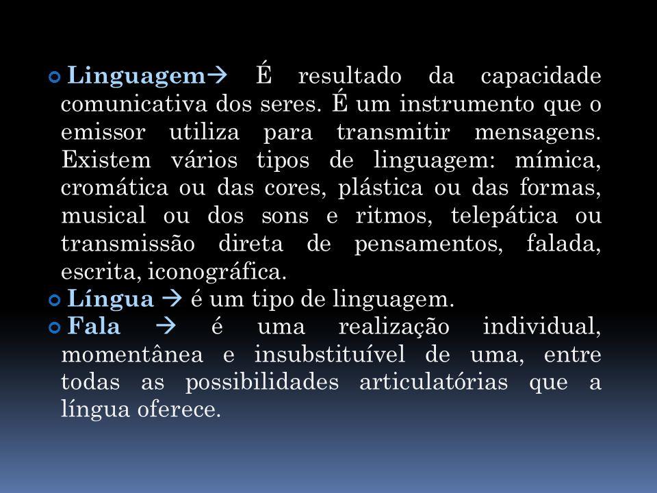 Linguagem É resultado da capacidade comunicativa dos seres