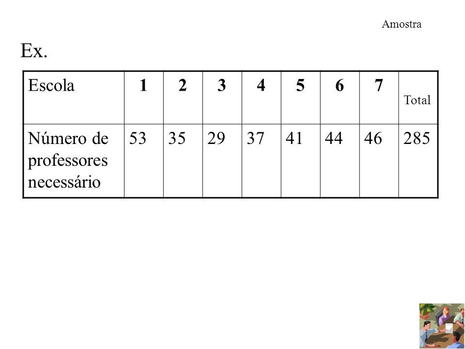Ex. Escola 1 2 3 4 5 6 7 Número de professores necessário 53 35 29 37