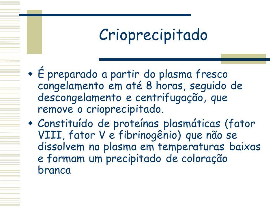 Crioprecipitado