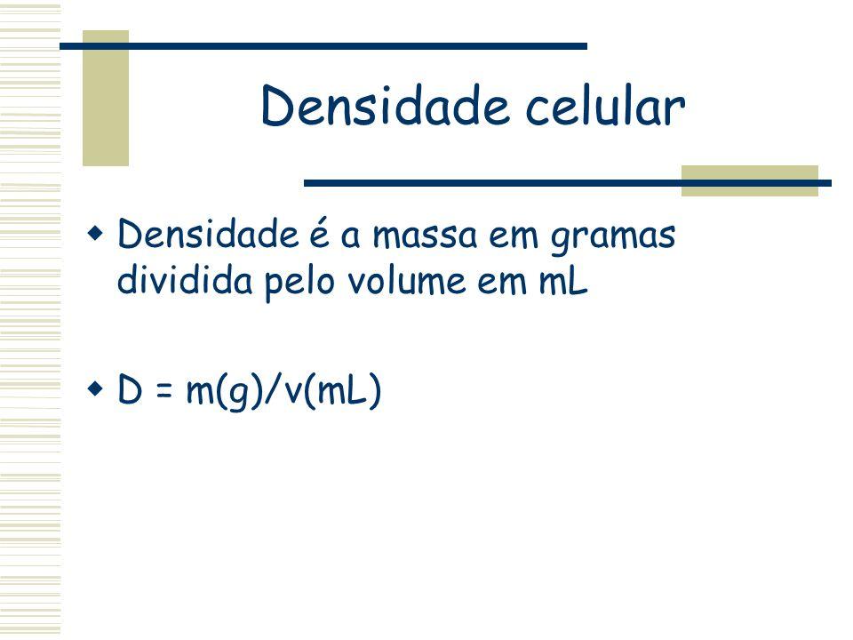 Densidade celular Densidade é a massa em gramas dividida pelo volume em mL D = m(g)/v(mL)