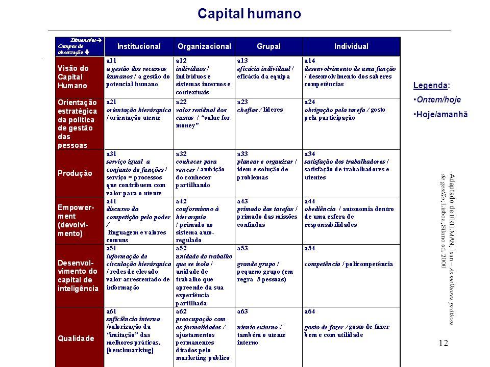 Capital humano _________________________________________________________________________________________