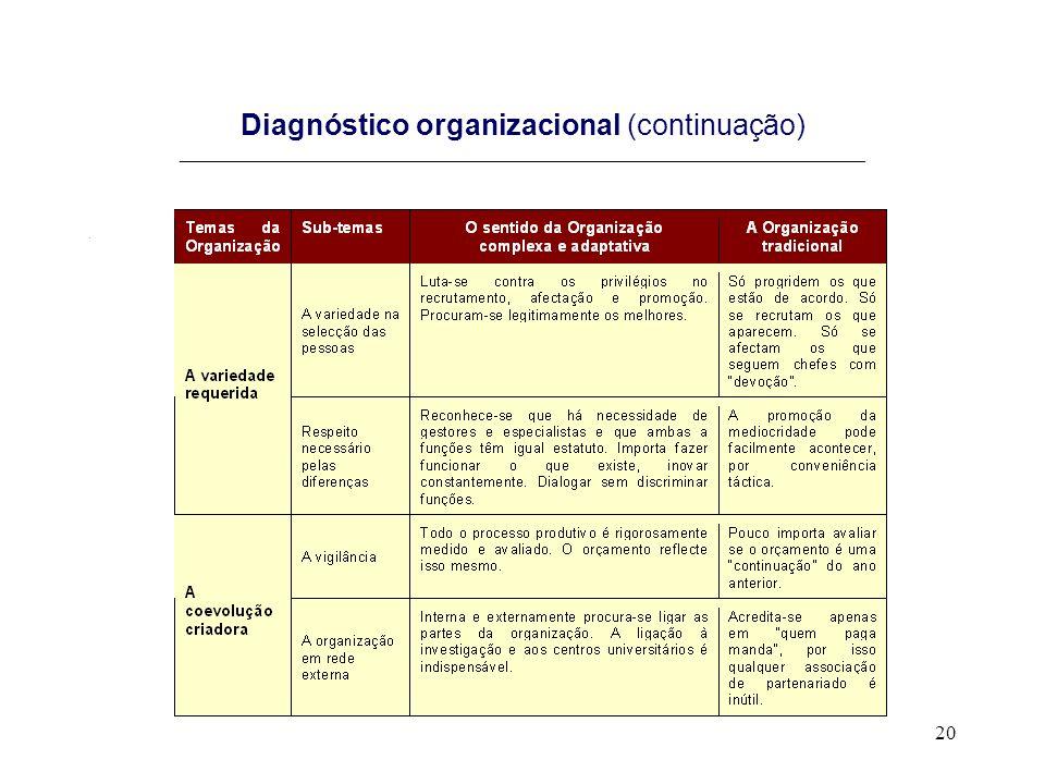 Diagnóstico organizacional (continuação) _______________________________________________________________________