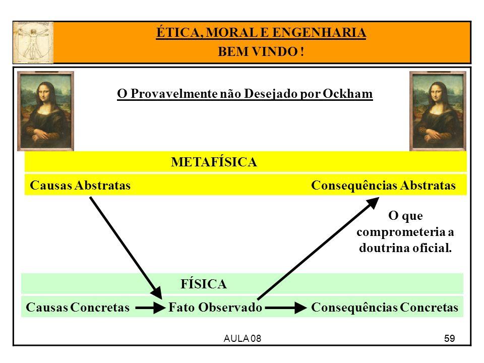 ÉTICA, MORAL E ENGENHARIA O que comprometeria a doutrina oficial.