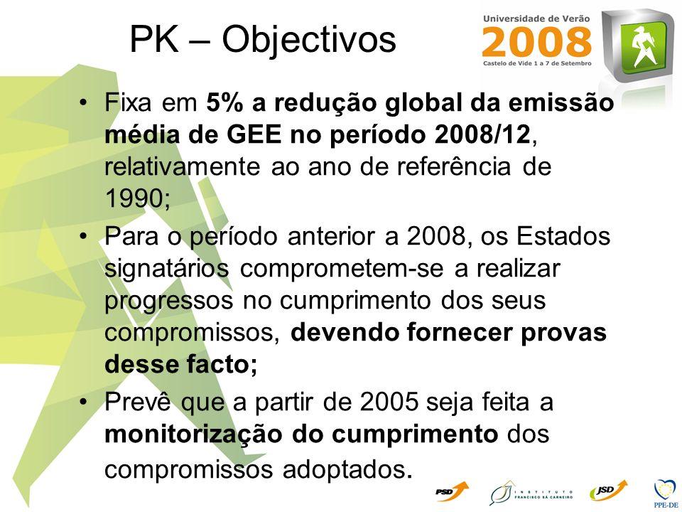 PK – Objectivos Fixa em 5% a redução global da emissão média de GEE no período 2008/12, relativamente ao ano de referência de 1990;