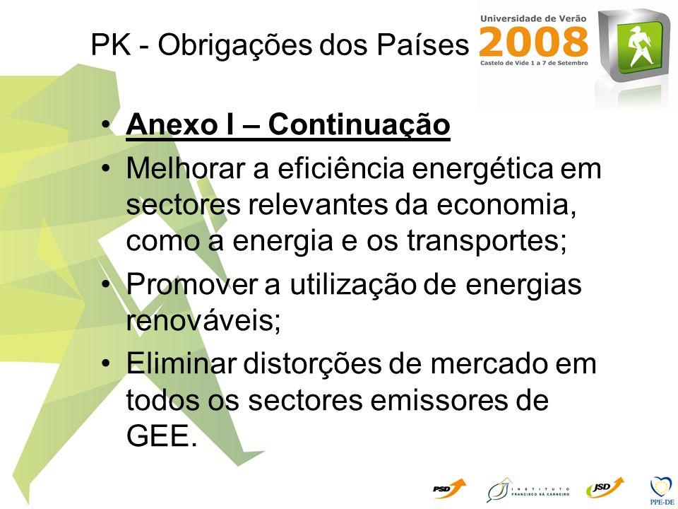 PK - Obrigações dos Países