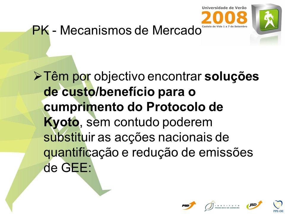 PK - Mecanismos de Mercado