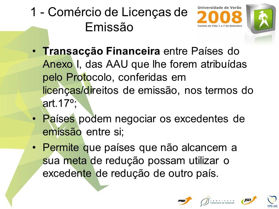 1 - Comércio de Licenças de Emissão