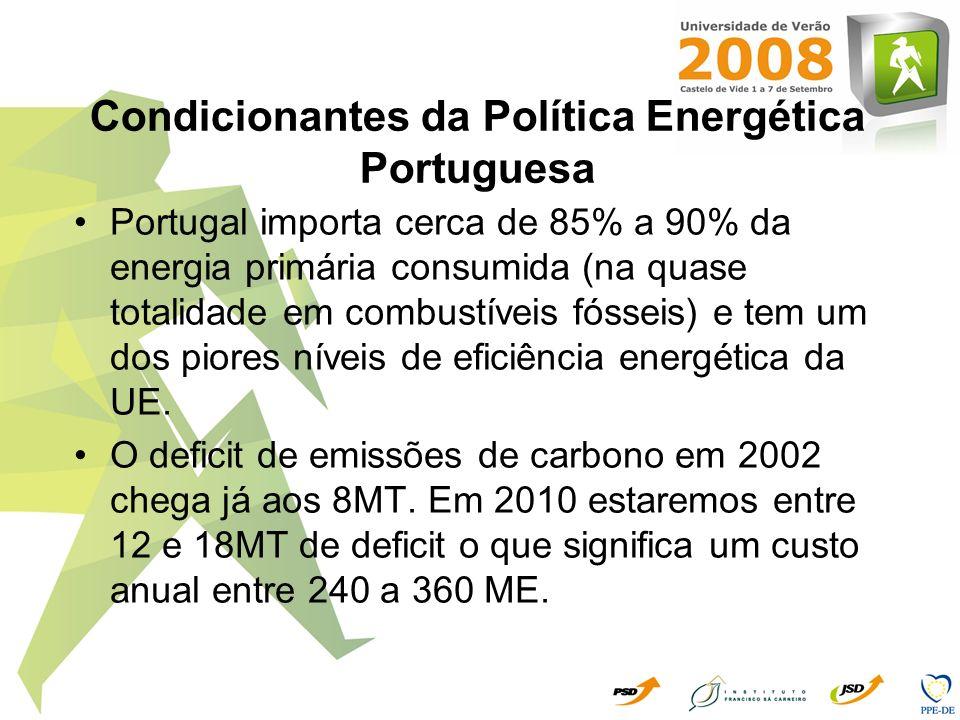 Condicionantes da Política Energética Portuguesa