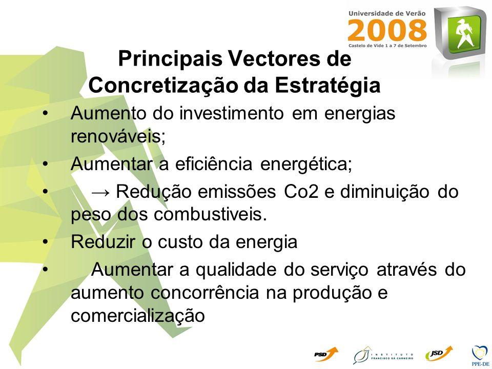 Principais Vectores de Concretização da Estratégia