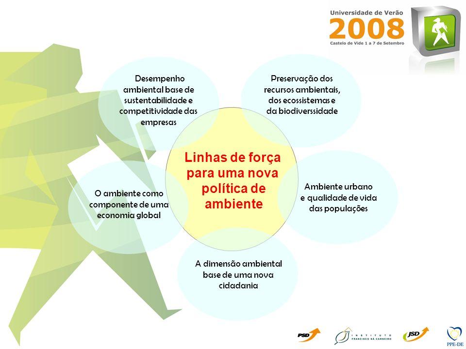 ambiental base de sustentabilidade e competitividade das empresas