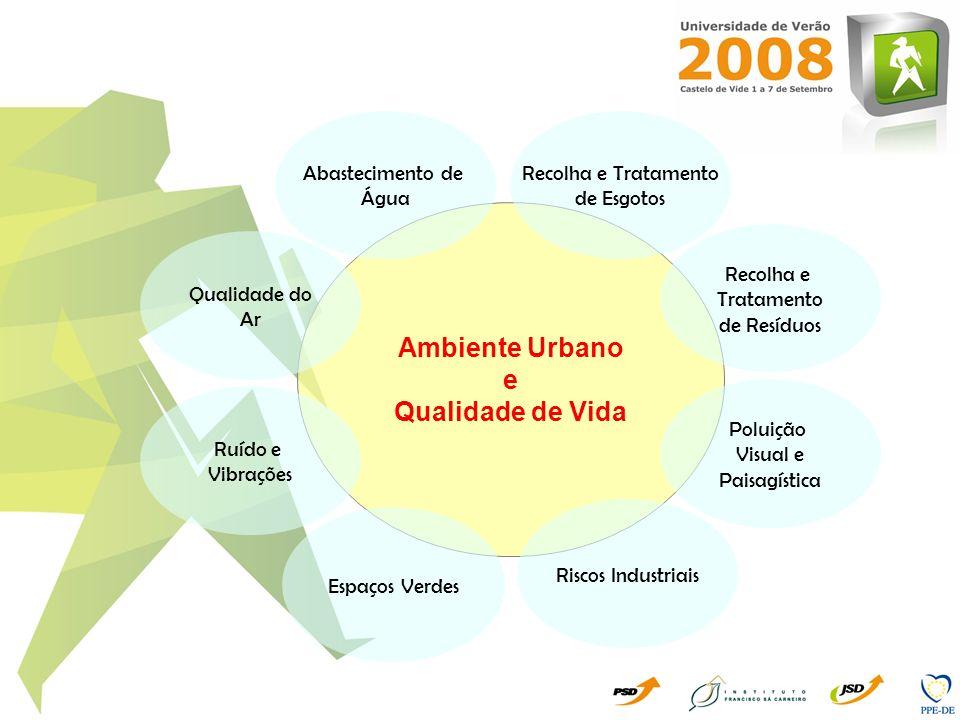 Ambiente Urbano e Qualidade de Vida