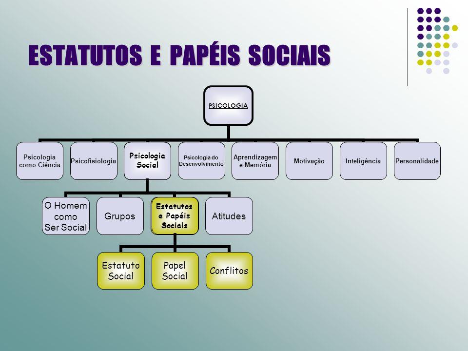 ESTATUTOS E PAPÉIS SOCIAIS