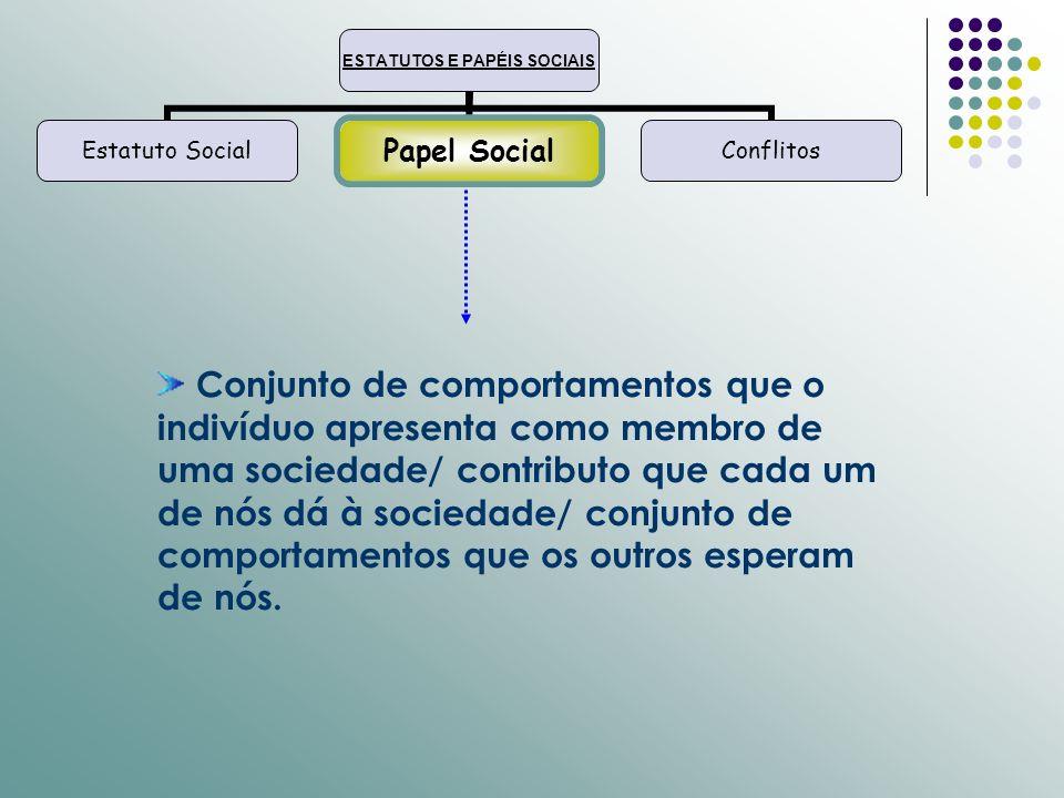 Conjunto de comportamentos que o indivíduo apresenta como membro de uma sociedade/ contributo que cada um de nós dá à sociedade/ conjunto de comportamentos que os outros esperam de nós.