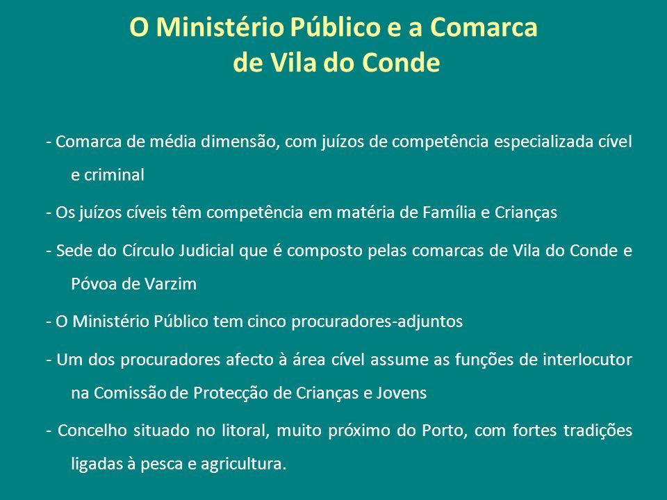 O Ministério Público e a Comarca de Vila do Conde