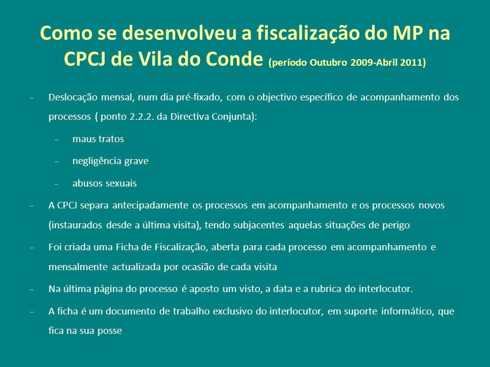 Como se desenvolveu a fiscalização do MP na CPCJ de Vila do Conde (período Outubro 2009-Abril 2011)