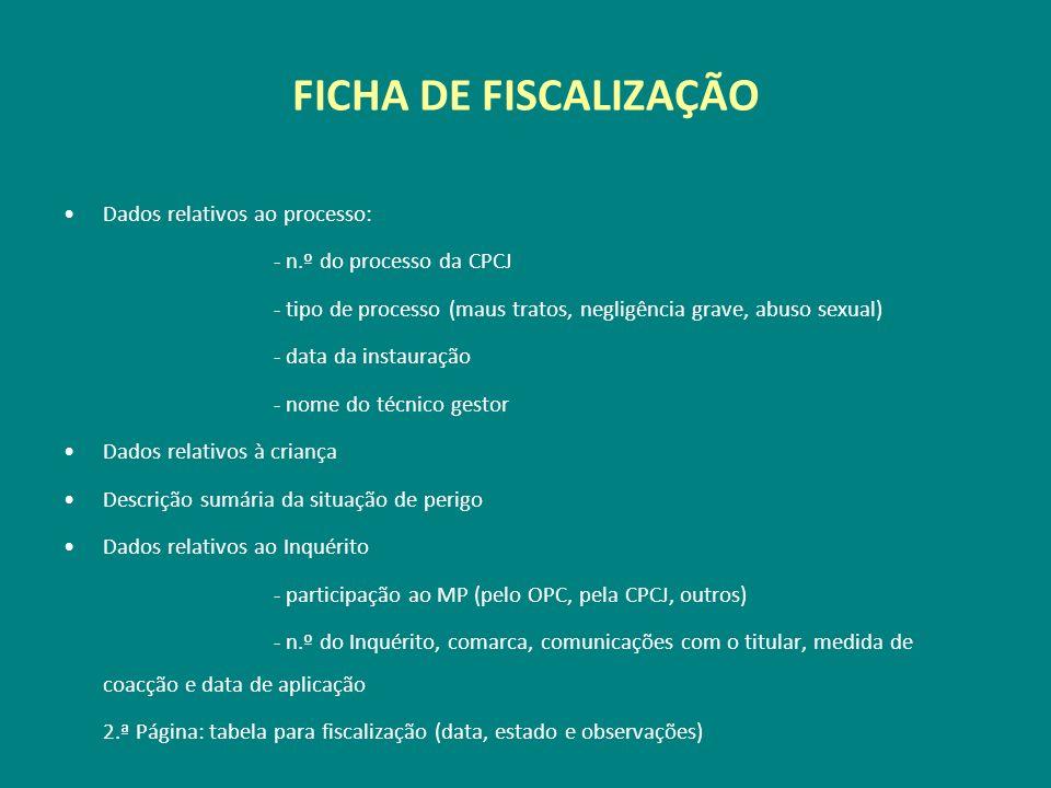 FICHA DE FISCALIZAÇÃO Dados relativos ao processo: