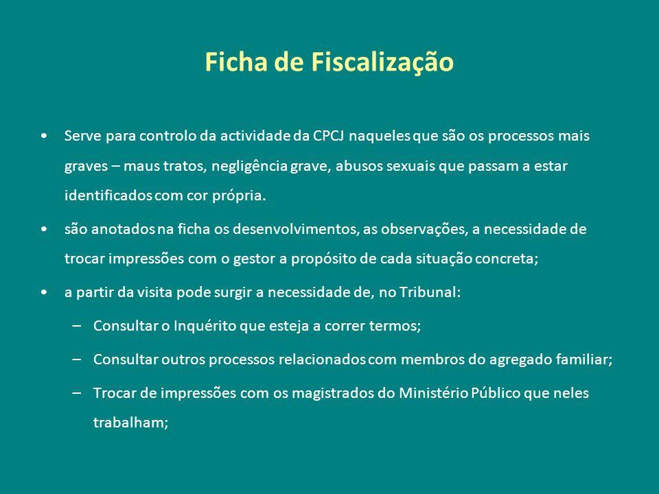 Ficha de Fiscalização