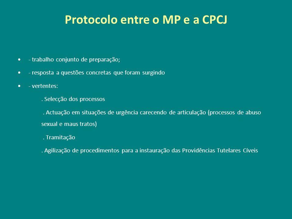 Protocolo entre o MP e a CPCJ