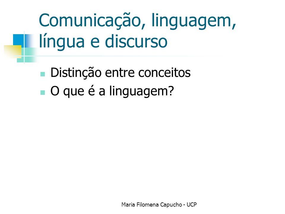 Comunicação, linguagem, língua e discurso