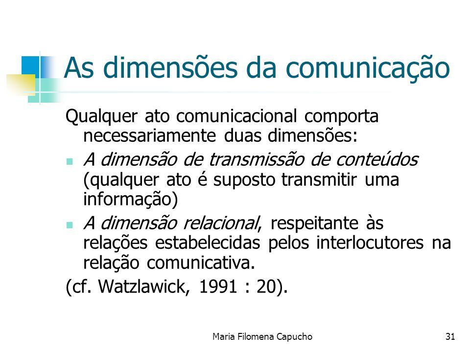 As dimensões da comunicação