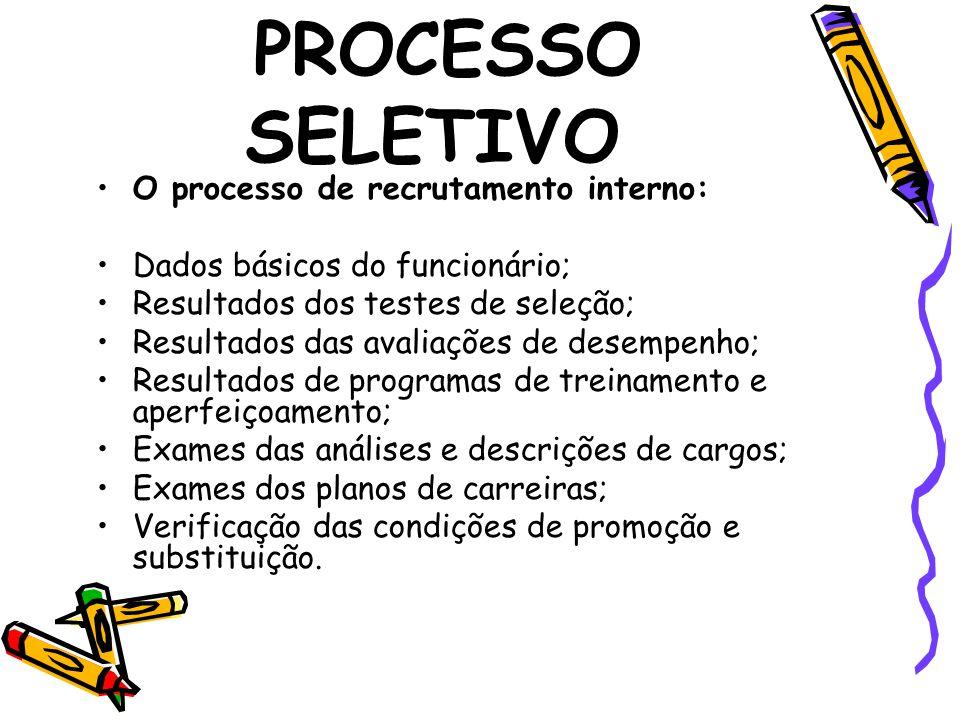 PROCESSO SELETIVO O processo de recrutamento interno: