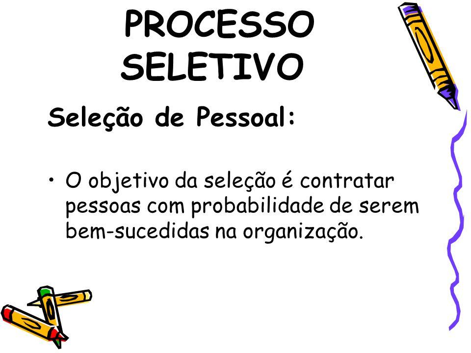 PROCESSO SELETIVO Seleção de Pessoal: