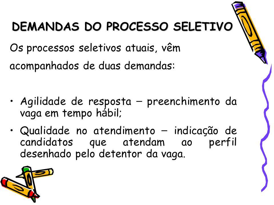 DEMANDAS DO PROCESSO SELETIVO