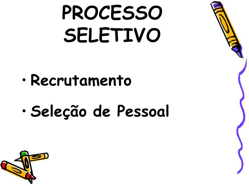 PROCESSO SELETIVO Recrutamento Seleção de Pessoal