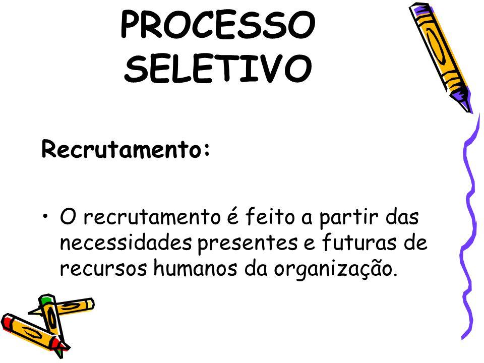 PROCESSO SELETIVO Recrutamento: