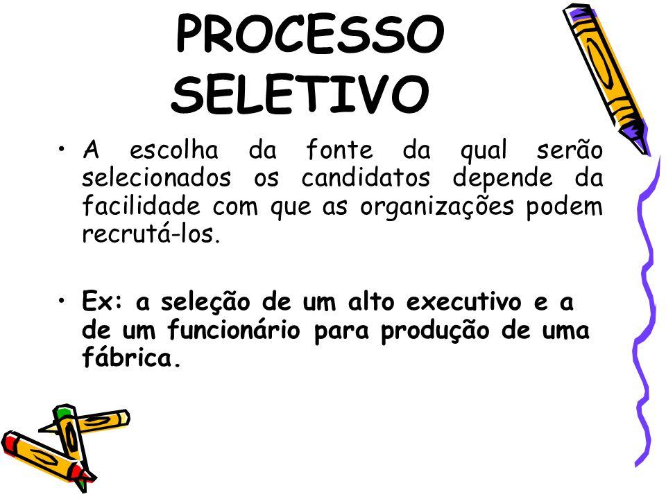 PROCESSO SELETIVO A escolha da fonte da qual serão selecionados os candidatos depende da facilidade com que as organizações podem recrutá-los.