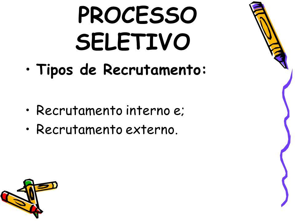 PROCESSO SELETIVO Tipos de Recrutamento: Recrutamento interno e;