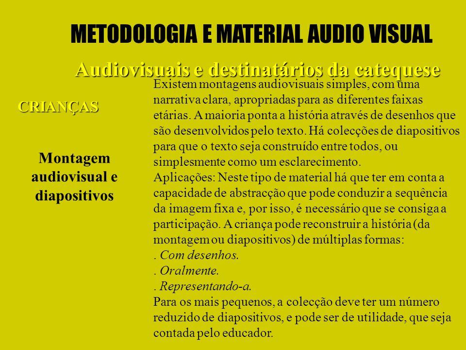 Montagem audiovisual e diapositivos