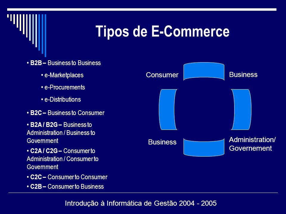 Introdução à Informática de Gestão 2004 - 2005