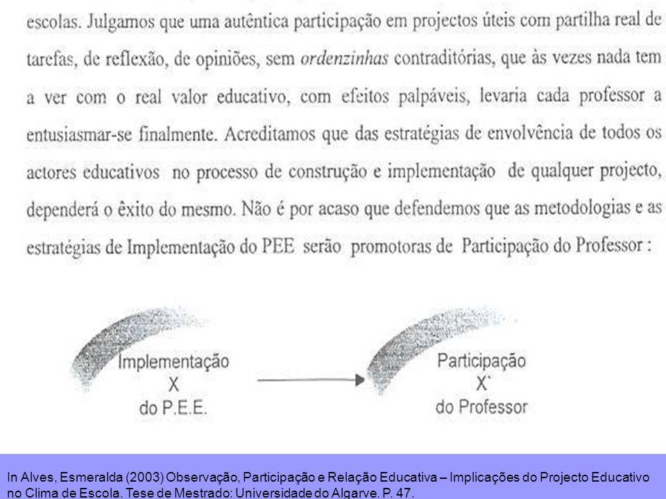 In Alves, Esmeralda (2003) Observação, Participação e Relação Educativa – Implicações do Projecto Educativo no Clima de Escola.