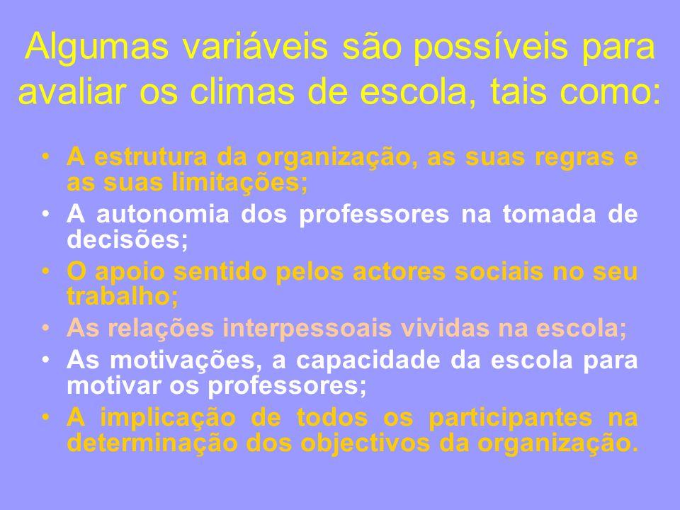 Algumas variáveis são possíveis para avaliar os climas de escola, tais como: