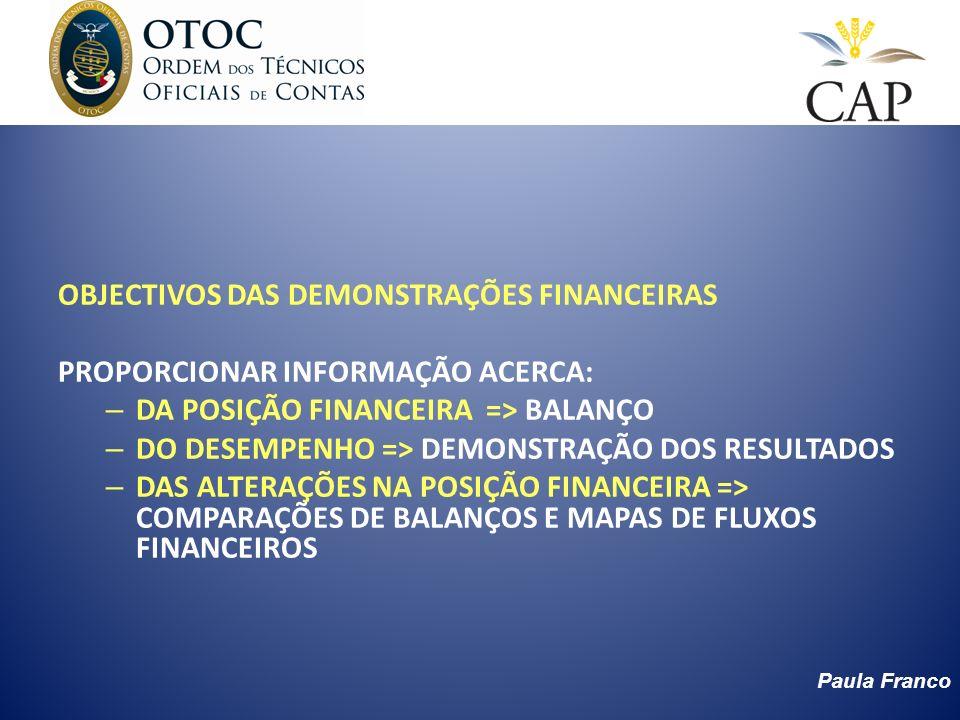 OBJECTIVOS DAS DEMONSTRAÇÕES FINANCEIRAS