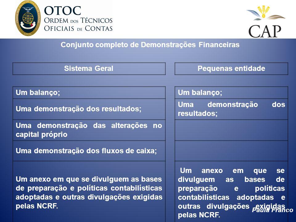 Conjunto completo de Demonstrações Financeiras