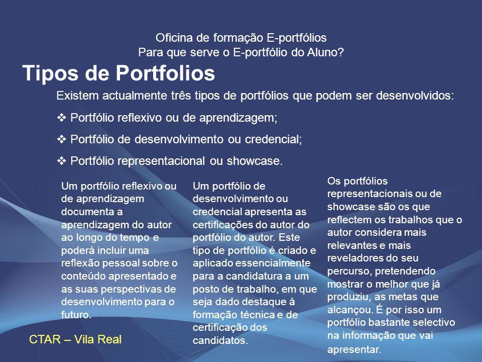 Tipos de Portfolios Existem actualmente três tipos de portfólios que podem ser desenvolvidos: Portfólio reflexivo ou de aprendizagem;