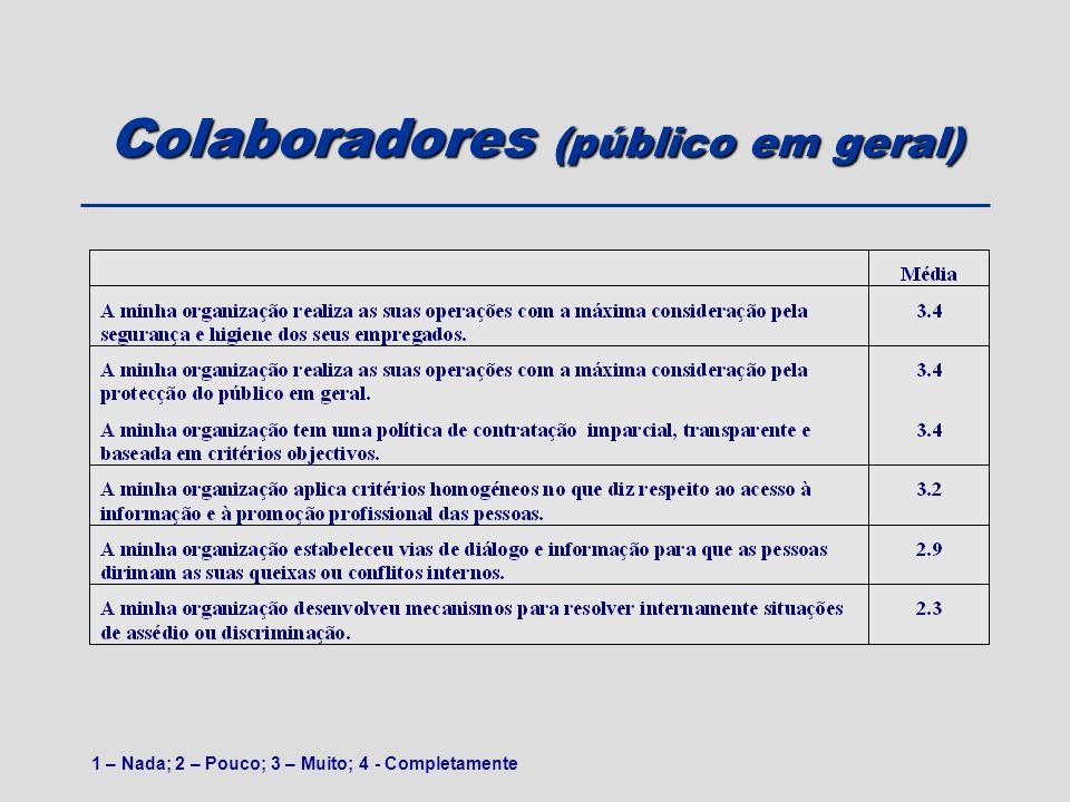 Colaboradores (público em geral)