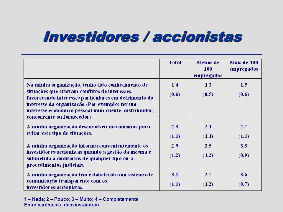 Investidores / accionistas