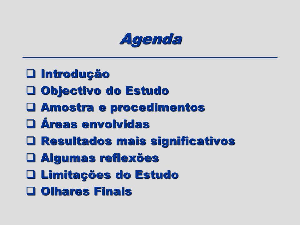 Agenda Introdução Objectivo do Estudo Amostra e procedimentos
