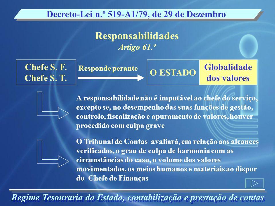 Responsabilidades Decreto-Lei n.º 519-A1/79, de 29 de Dezembro