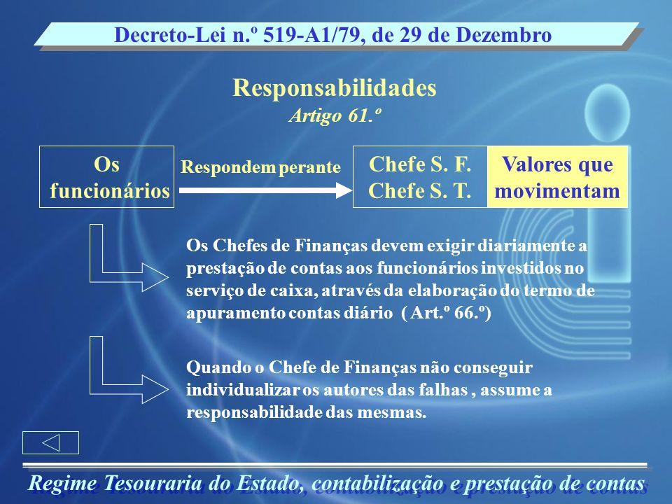 Responsabilidades Decreto-Lei n.º 519-A1/79, de 29 de Dezembro Os