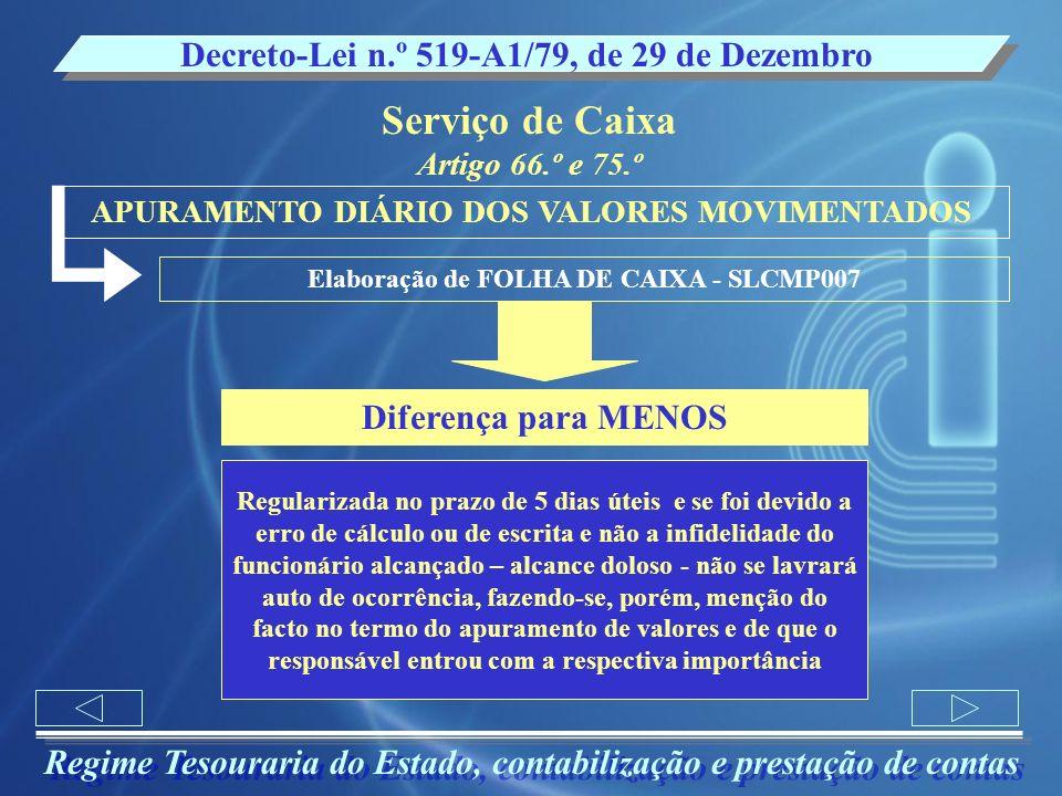 Serviço de Caixa Decreto-Lei n.º 519-A1/79, de 29 de Dezembro